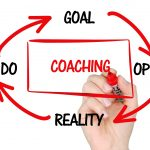 hier sollte ein Foto sein, welches Ihnen die Vorteile eines Coachings aufzeigt